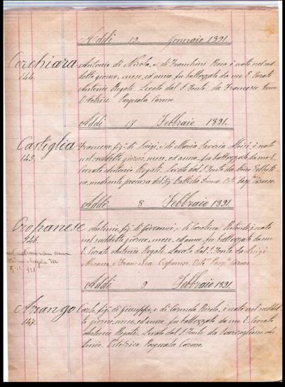 Francesco's certificate of Baptism