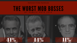 worst mob bosses
