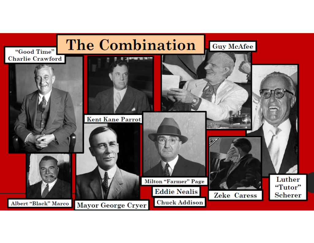 The Los Angeles Combination, taken from Dr. J. Michael Niotta's Las Vegas Mob Museum lecture, Southland Syndicates
