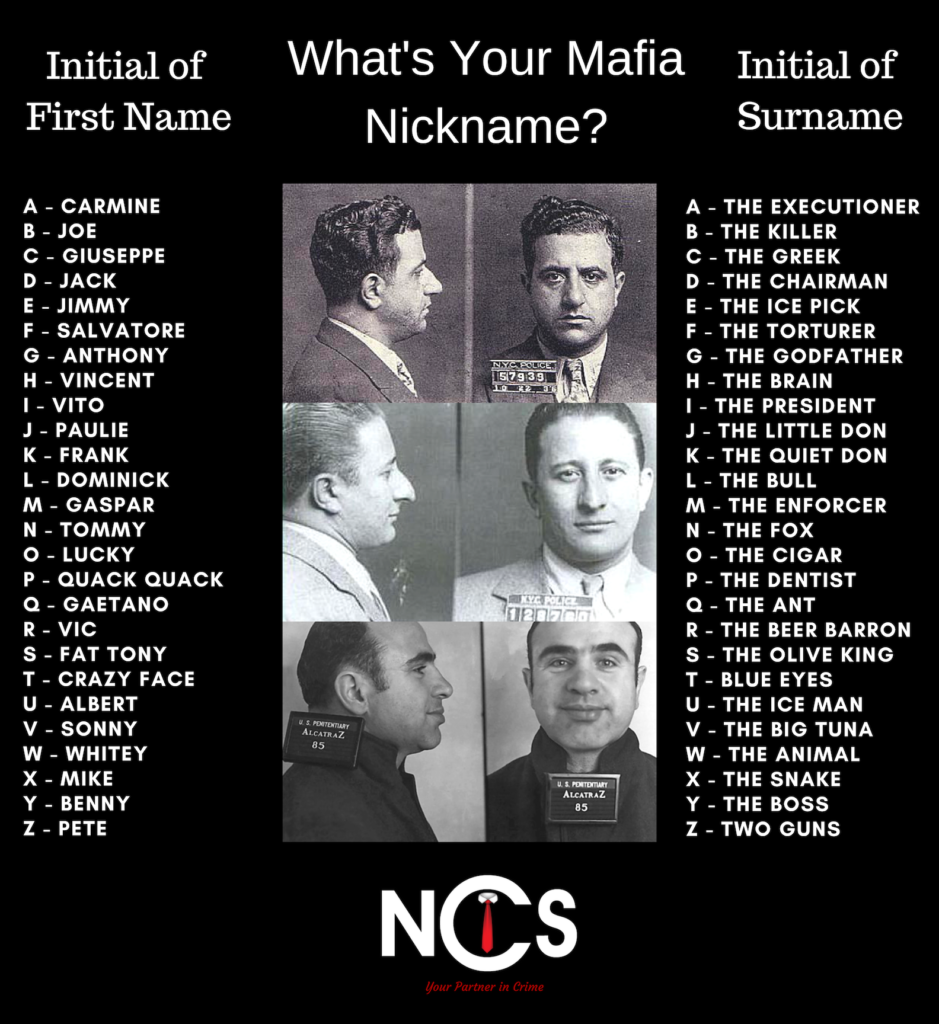 What's Your Mafia Nickname?